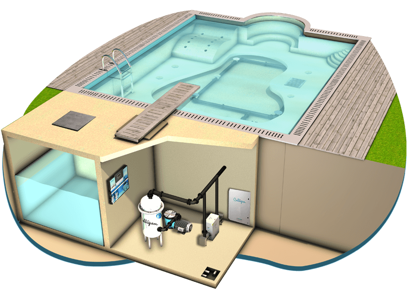 Water solutions for swimming pools and spas